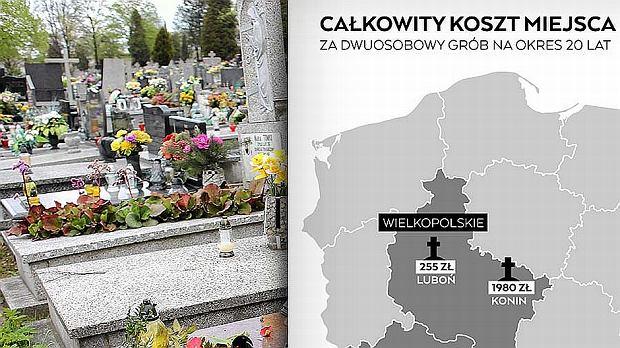 Jednowojewództwoidwiestawkizagrób:od255złdo1980zł! Krytyczny raport NIK o zarządzaniu cmentarzami