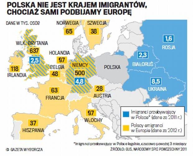 Polska nie ma oficjalnej polityki rekrutacji pracownik�w spoza swoich granic. Relatywnie trudno te� u nas zdoby� pozwolenie na pobyt i legaln� prac�
