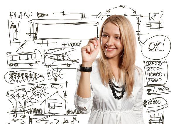 Planowanie i towarzysz postanowień zwiększają naszą szansę na sukces