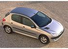 PEUGEOT 206 98-03 1998 coupe topview front - Zdjęcia