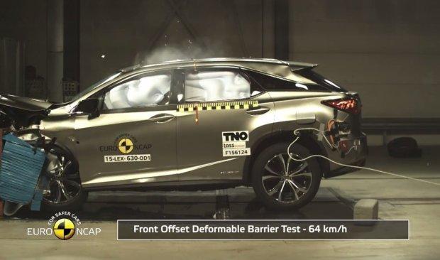 Lexus RX testy Euro NCAP