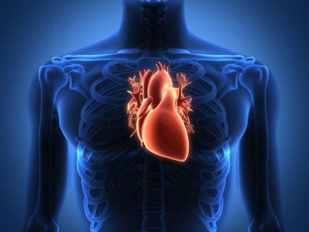 Enzymy sercowe