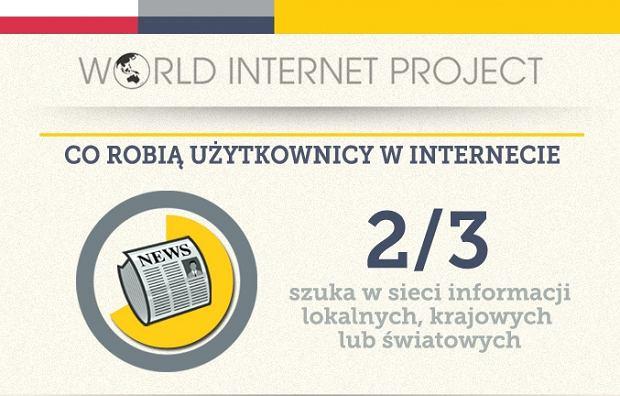 Do czego Polacy wykorzystują internet
