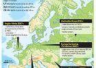 Co globalne ocieplenie klimatu oznacza dla Europy?