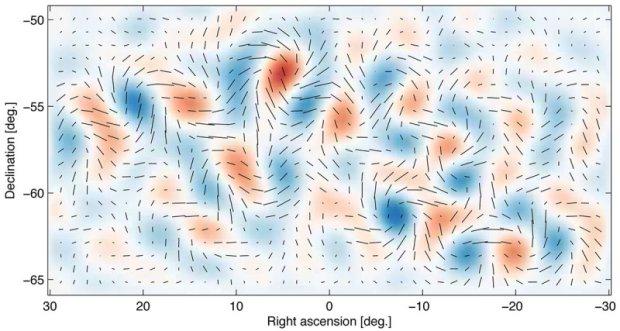 Zniekszta�cenia polaryzacji �wiat�a pochodz�cego z pierwszych chwil po wielkim wybuchu, które dowodzi istnienia fal grawitacyjnych.