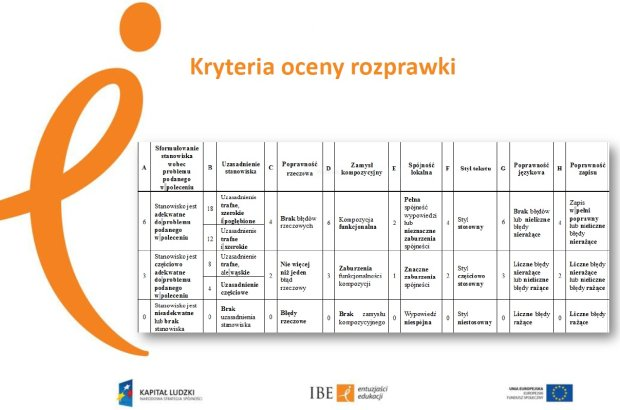 kryteria oceniania matura rozszerzona polski