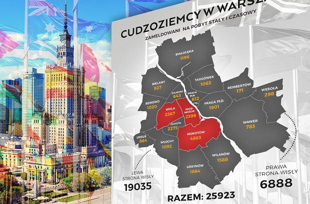 Cudzoziemcy w Warszawie