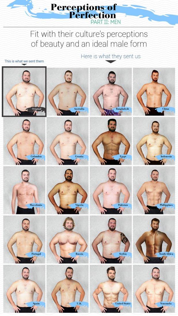 Jak wygląda 'idealne' ciało mężczyzny w 19 różnych krajach?