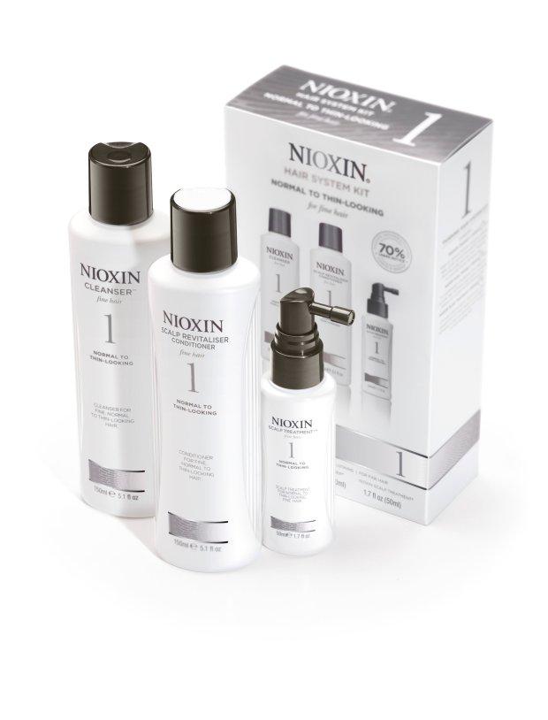 wypadanie włosów kosmetyki nioxin