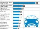 Ile dop�acisz do u�ywanego auta? [Pieni�dze Ekstra]