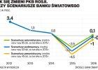 Bank �wiatowy: W 2014 r. w Rosji nie by�o recesji, bardzo dobra rekcja banku i rz�du