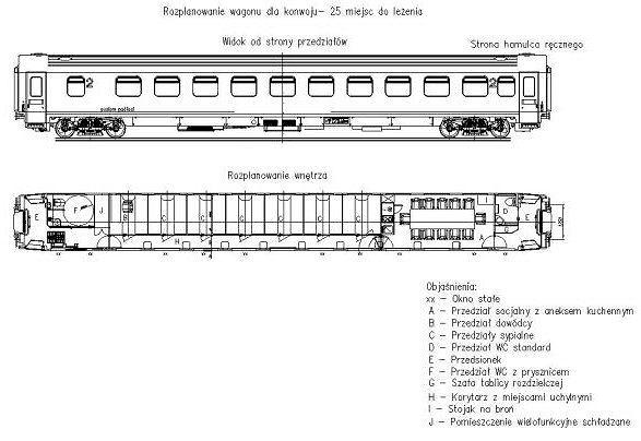Przykładowy podział funkcjonalny wagonu przedziałowego dla wojska