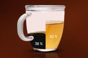 Kawa czy herbata? Oto jest pytanie!