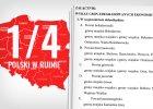 """PiS ma list� """"Polski w ruinie"""". Sprawd�, czy jest na niej twoje miasto"""
