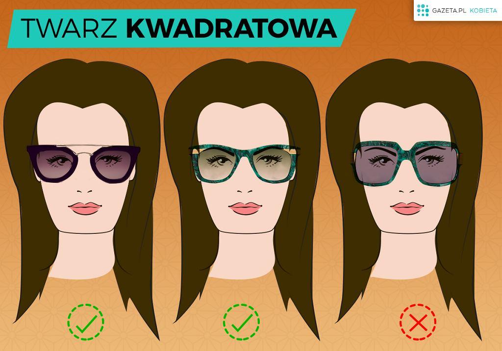 Jak Dobrać Idealne Okulary Słoneczne Do Kształtu Twarzy Rysunki
