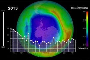 Raport ONZ: Dziura ozonowa niedługo zacznie znikać