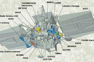 Misja międzyplanetarna Fobos-Grunt - już na Bajkonurze