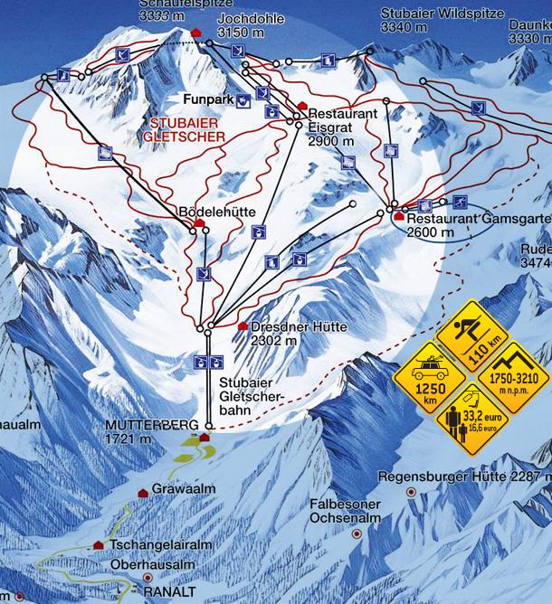 Narty w Alpach. Stubai - Austria