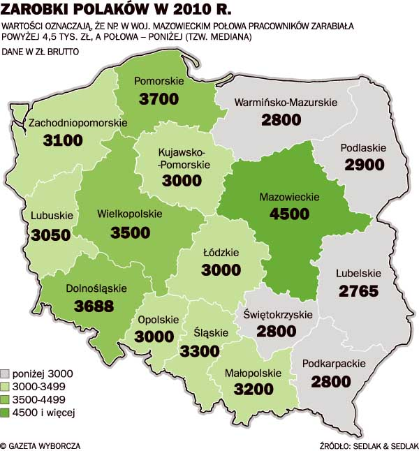 Durchschnittseinkommen Polen