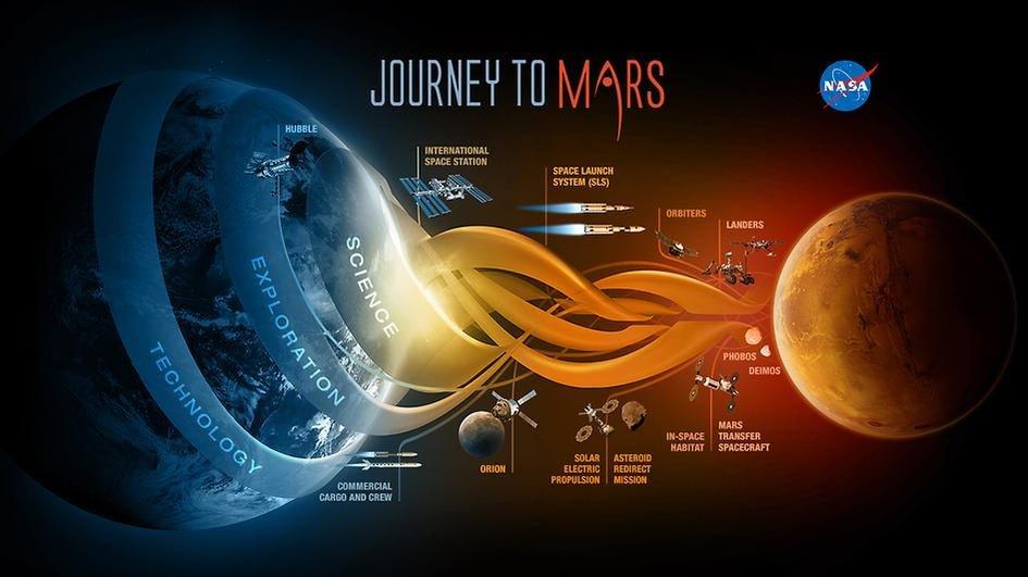 Zdjęcie numer 3 w galerii - NASA weryfikuje plany. Odwoła misję, która może uratować ludzkość? Powód jest trywialny