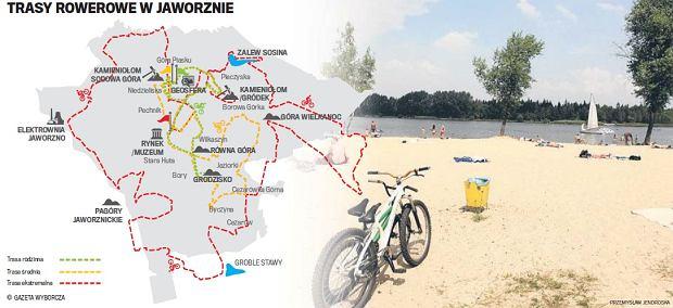 Rowerem do Racławic