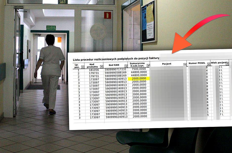 Wyciekły dane pacjentów 90 szpitali w Polsce