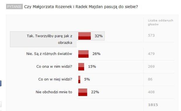 Screen z Plotek.pl