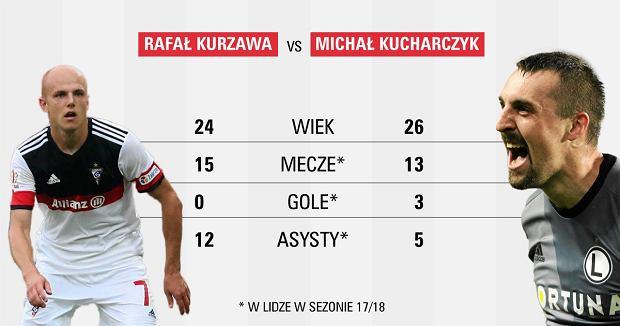Kucharczyk vs Kurzawa