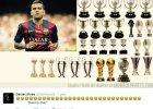 Dani Alves kpi z Cristiano Ronaldo i pokazuje wszystkie swoje trofea