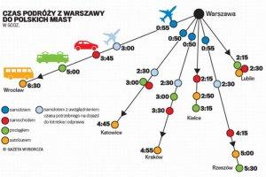 Na �wi�ta jedziesz na po�udnie Polski? [NASZ PORADNIK]