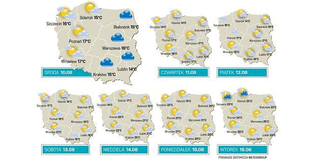 Pogoda dla wra�liwych: 10 - 16 sierpnia