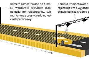 Odcinkowy pomiar prędkości w Warszawie. Urzędnicy chcą kontroli na moście Poniatowskiego i w tunelu Wisłostrady