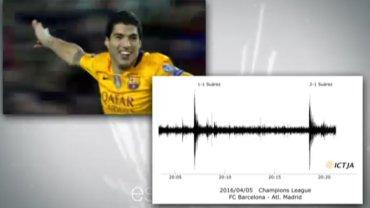 Trzęsienia ziemi w Barcelonie po golach Suareza