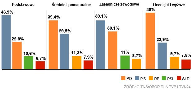 http://bi.gazeta.pl/im/8/10440/m10440858,WYKSZTALCENIE.jpg