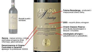 Jak czytać etykiety? Wina włoskie