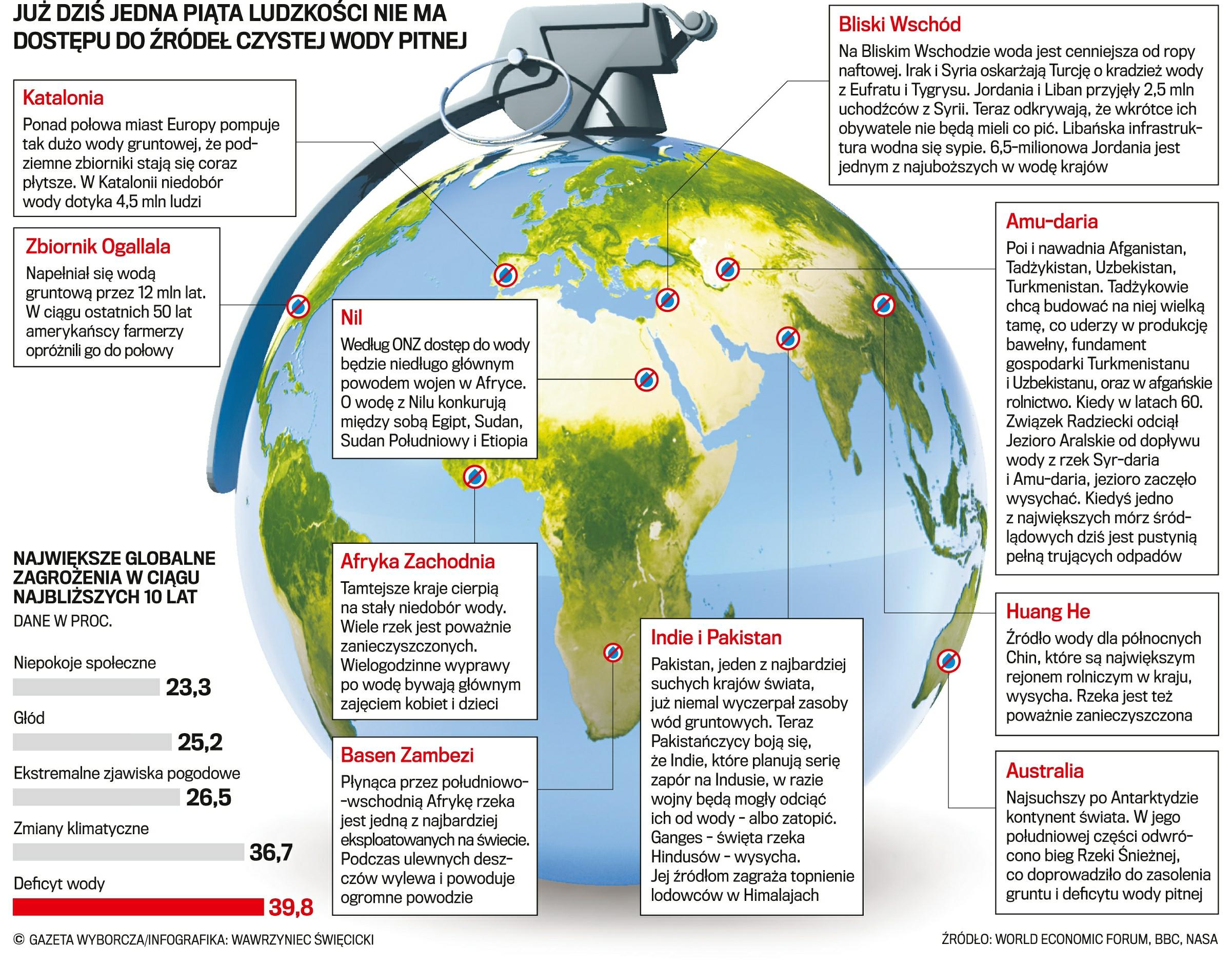 Znalezione obrazy dla zapytania Infografika: zasoby wody na świecie i w Polsce