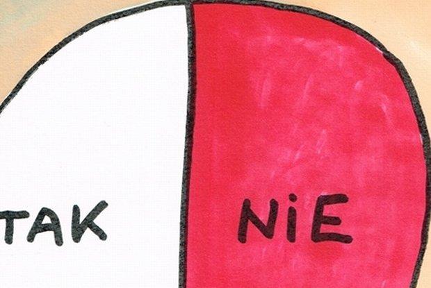 Raczkowski o podzielonej Polsce -  -