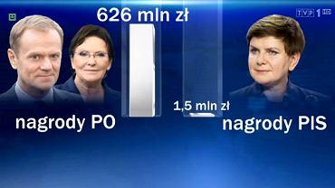 Kadr z materiału 'Polacy o aferach gospodarczych koalicji PO-PSL' Wiadomości z 31 marca 2018 roku