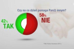 """Polacy s� sk�onni pomaga�? """"Wolimy 1% lub wrzuci� co� do puszeczki. D�ugotrwa�e wsparcie jest nam obce"""""""