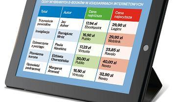 ceny e-bookow