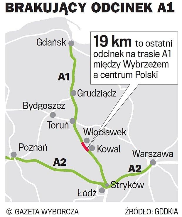 Ostatni kilometr autostrady A1 nad Ba�tyk prawie gotowy. Otwarcie w �rod�?