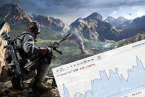Giełda nie wierzy w sukces Sniper: Ghost Warrior 3? Akcje CI Games w dół