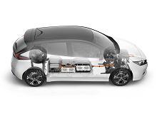 Nissan pracuje nad elektryczną rewolucją