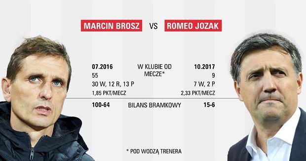 Jozak vs Brosz