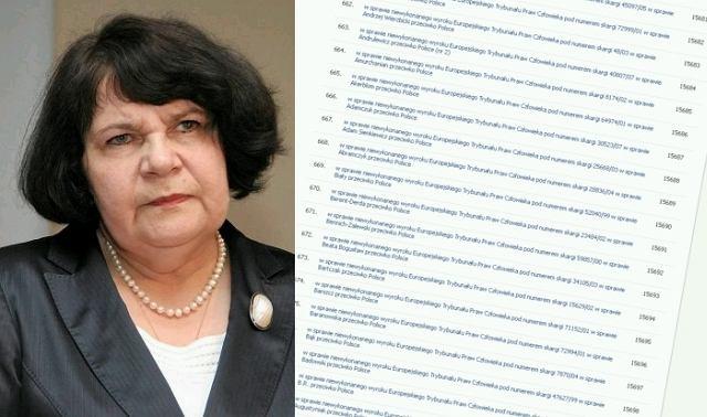 Posłanka Sobecka jest rekordzistką w Sejmie pod względem złożonych interpelacji
