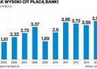 Sejm uchwali� podatek bankowy. PiS przepchn�� wy�sz� stawk�