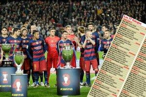 Primera Division. Barcelonie sko�czy� si� zakaz transferowy i zarejestrowa�a 77 pi�karzy!