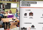 Reforma oświatowa PiS w pigułce. Jakie zmiany czekają uczniów i nauczycieli? Wyliczamy
