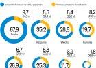 Minister Morawiecki: Ratujemy fundusze unijne