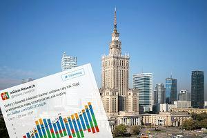 Zaskakująca prognoza mBanku ws. PKB Polski. Nawet wicepremier Morawiecki nie jest takim optymistą